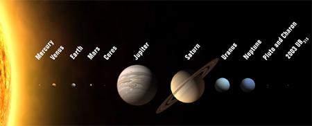 new IAU solar system model
